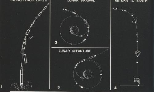 From Bulova to Omega: 50 years of lunar adventures