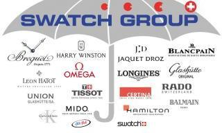Swatch Group: first half-year report infographics
