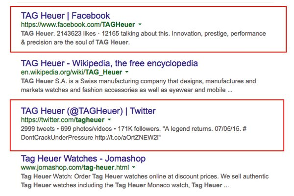WORLDWATCHWEB™ - Social Media optimisation: what brands need to know