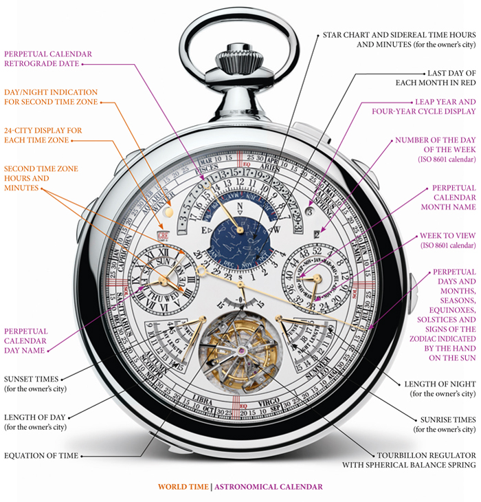 INNOVATION - All rise for the Vacheron Constantin Reference 57260